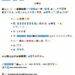 Texten mit Emojis - können auch Sie in Bildern sprechen?